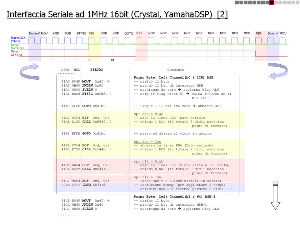 Interfaccia Seriale ad 1MHz 16bit (Crystal, YamahaDSP) [2]